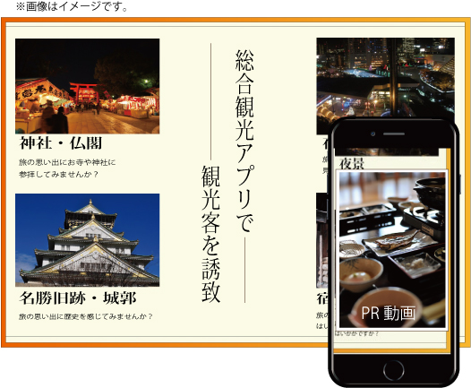 AR観光アプリ開発